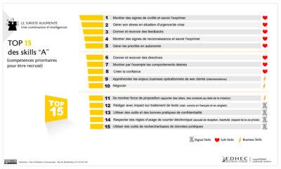 Edhec Juriste Augmenté top 15 skills A v4