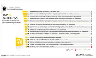 Edhec Juriste Augmenté top 15 skills AA v4