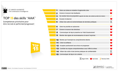 Edhec Juriste Augmenté top 15 skills AAA v4